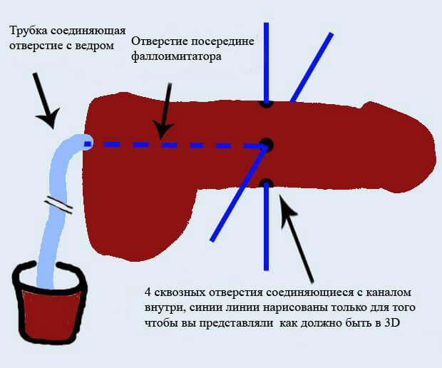 sosat_i_viplevivat_2